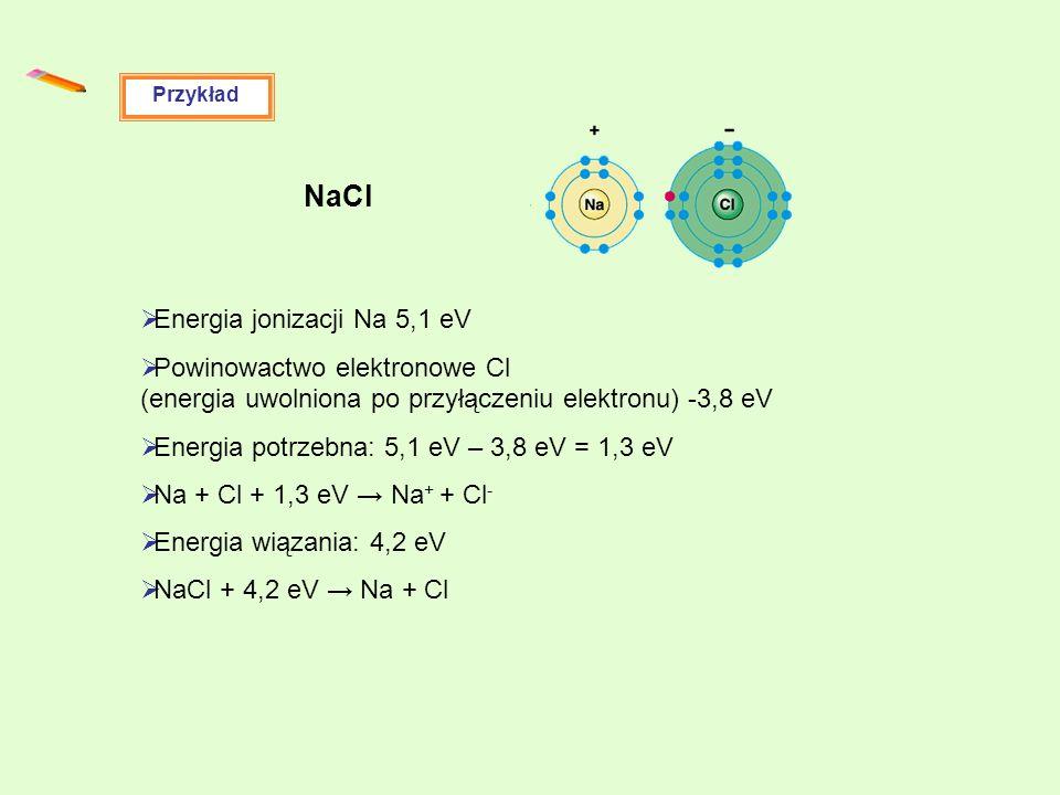 NaCl Energia jonizacji Na 5,1 eV