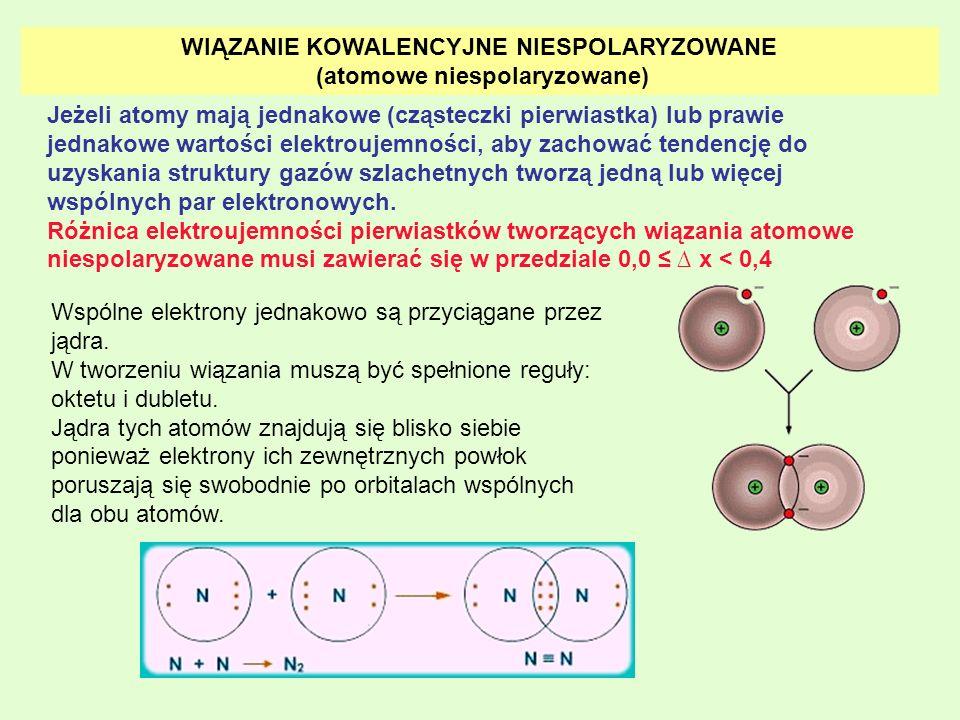 WIĄZANIE KOWALENCYJNE NIESPOLARYZOWANE (atomowe niespolaryzowane)