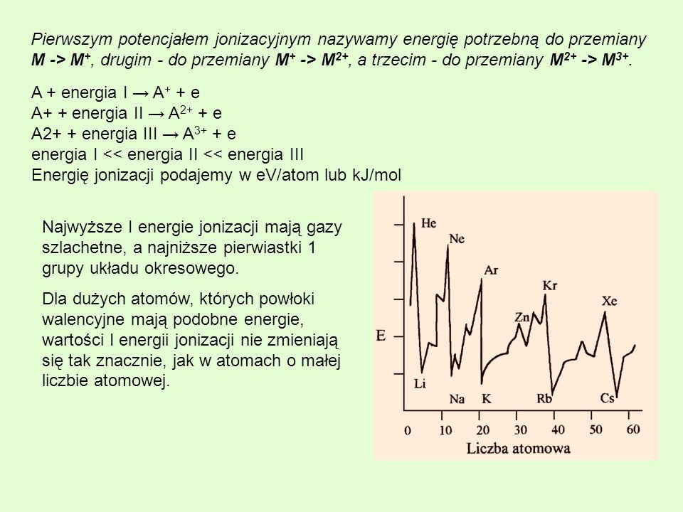 Pierwszym potencjałem jonizacyjnym nazywamy energię potrzebną do przemiany M -> M+, drugim - do przemiany M+ -> M2+, a trzecim - do przemiany M2+ -> M3+.