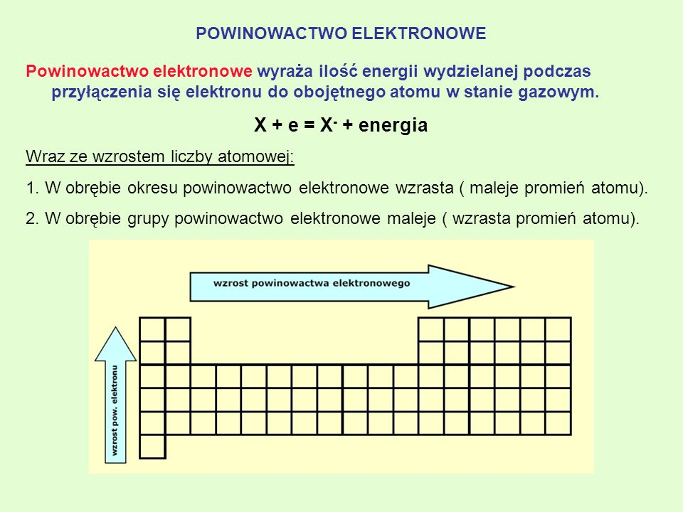 POWINOWACTWO ELEKTRONOWE