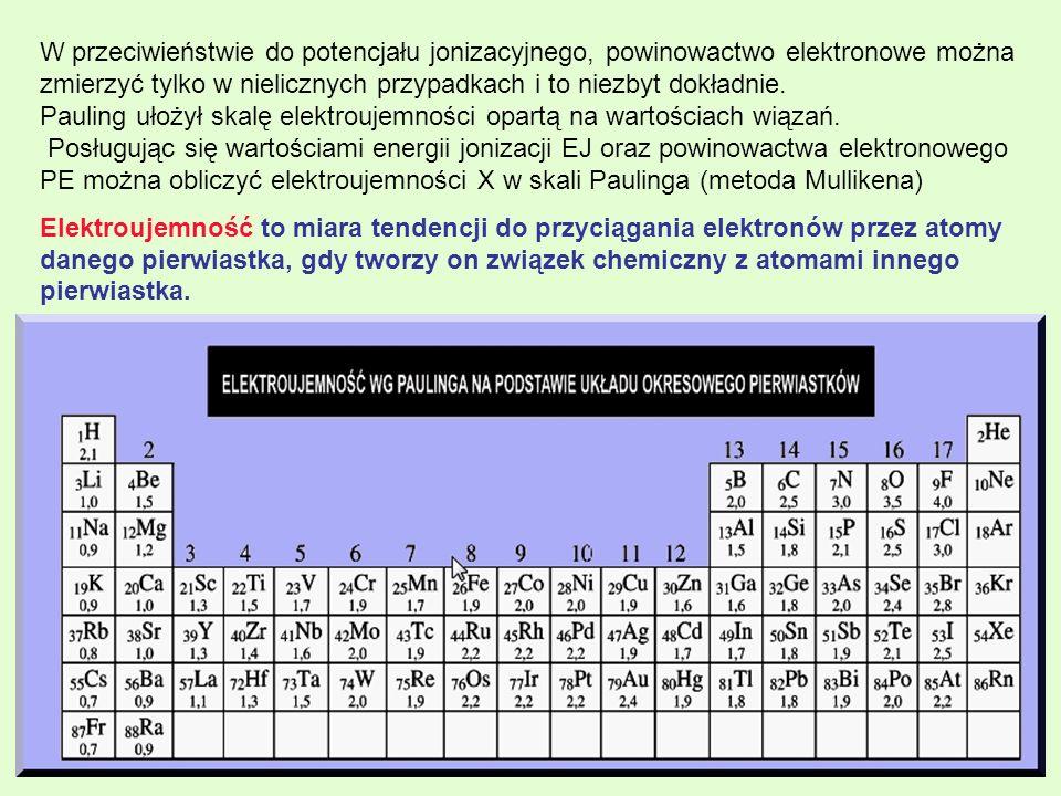 W przeciwieństwie do potencjału jonizacyjnego, powinowactwo elektronowe można zmierzyć tylko w nielicznych przypadkach i to niezbyt dokładnie. Pauling ułożył skalę elektroujemności opartą na wartościach wiązań. Posługując się wartościami energii jonizacji EJ oraz powinowactwa elektronowego PE można obliczyć elektroujemności X w skali Paulinga (metoda Mullikena)