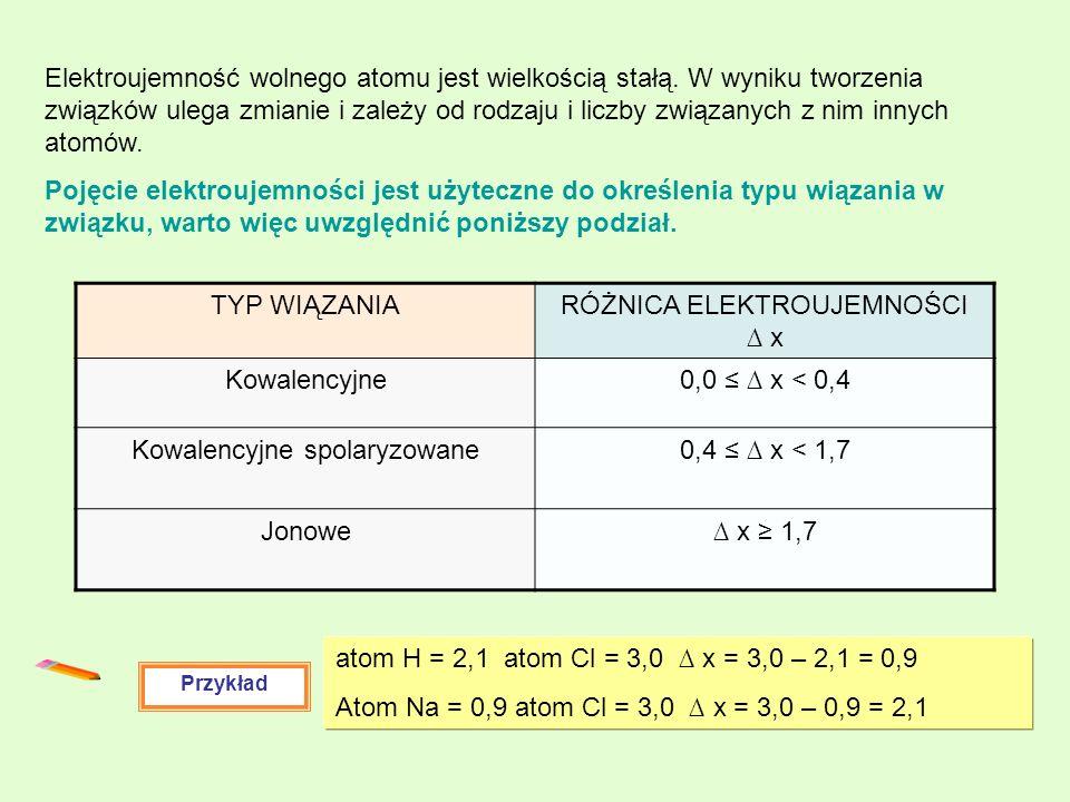 RÓŻNICA ELEKTROUJEMNOŚCI ∆ x Kowalencyjne 0,0 ≤ ∆ x < 0,4