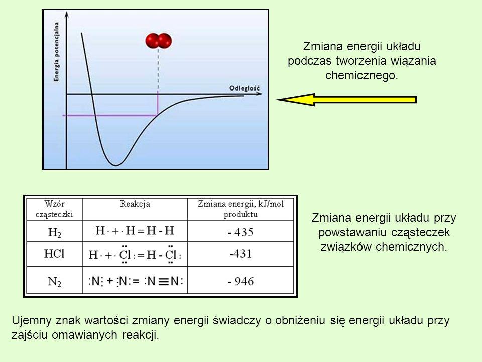 Zmiana energii układu podczas tworzenia wiązania chemicznego.
