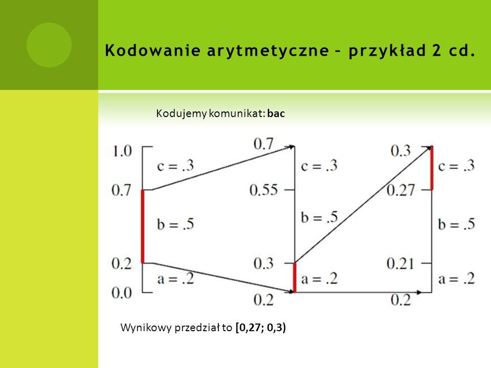 Kodowanie arytmetyczne – przykład 2 cd.