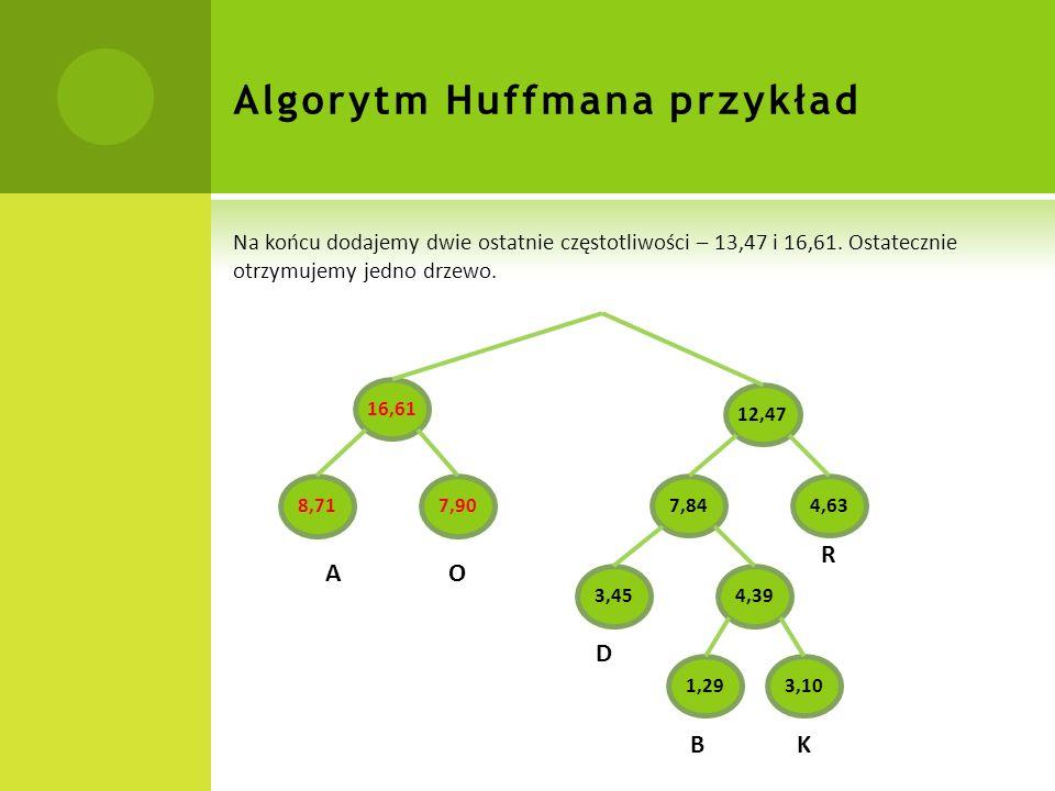 Algorytm Huffmana przykład