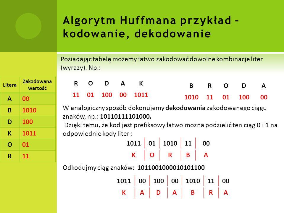 Algorytm Huffmana przykład – kodowanie, dekodowanie