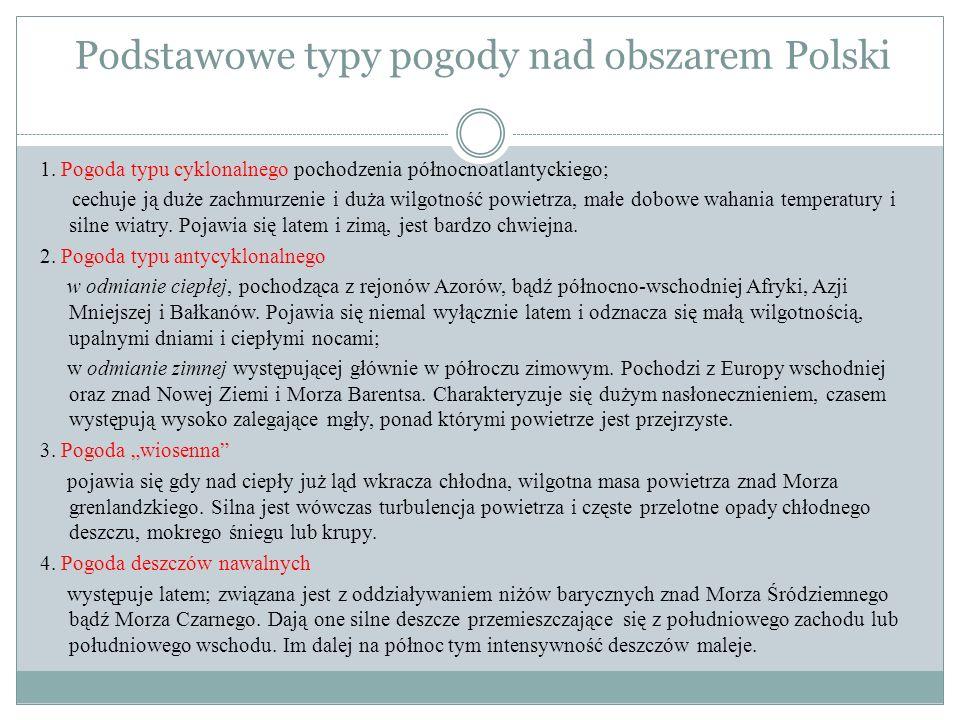 Podstawowe typy pogody nad obszarem Polski