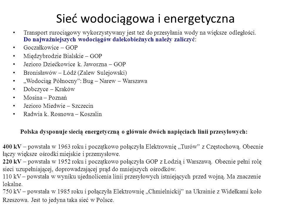 Sieć wodociągowa i energetyczna