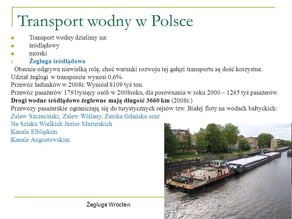 Transport wodny w Polsce