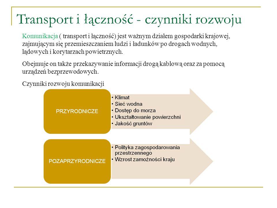 Transport i łączność - czynniki rozwoju