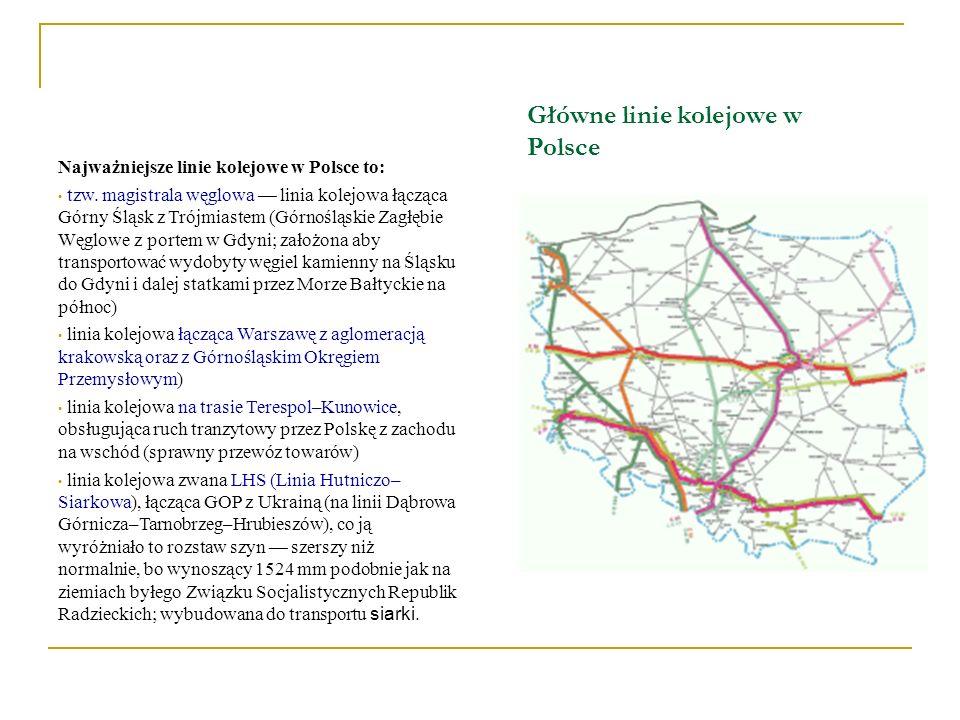 Główne linie kolejowe w Polsce