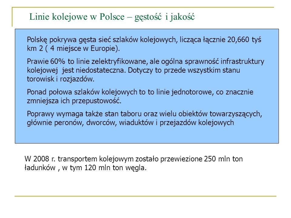 Linie kolejowe w Polsce – gęstość i jakość