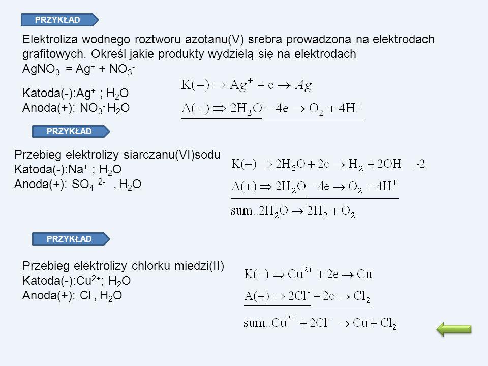 Przebieg elektrolizy siarczanu(VI)sodu Katoda(-):Na+ ; H2O