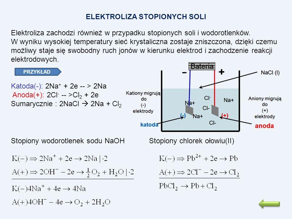 ELEKTROLIZA STOPIONYCH SOLI