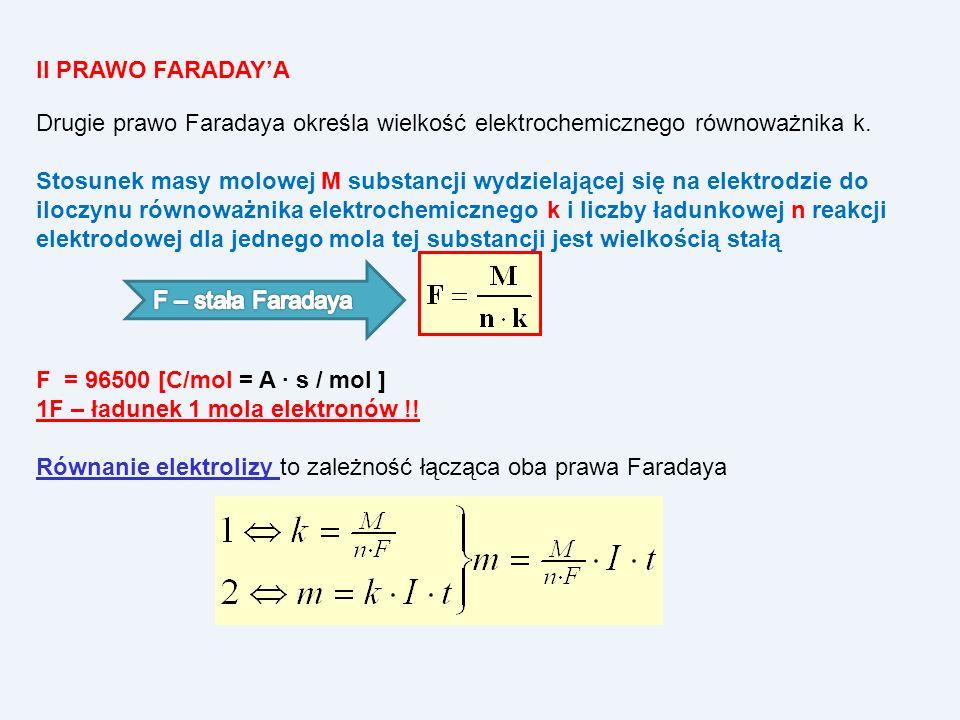 II PRAWO FARADAY'A Drugie prawo Faradaya określa wielkość elektrochemicznego równoważnika k.