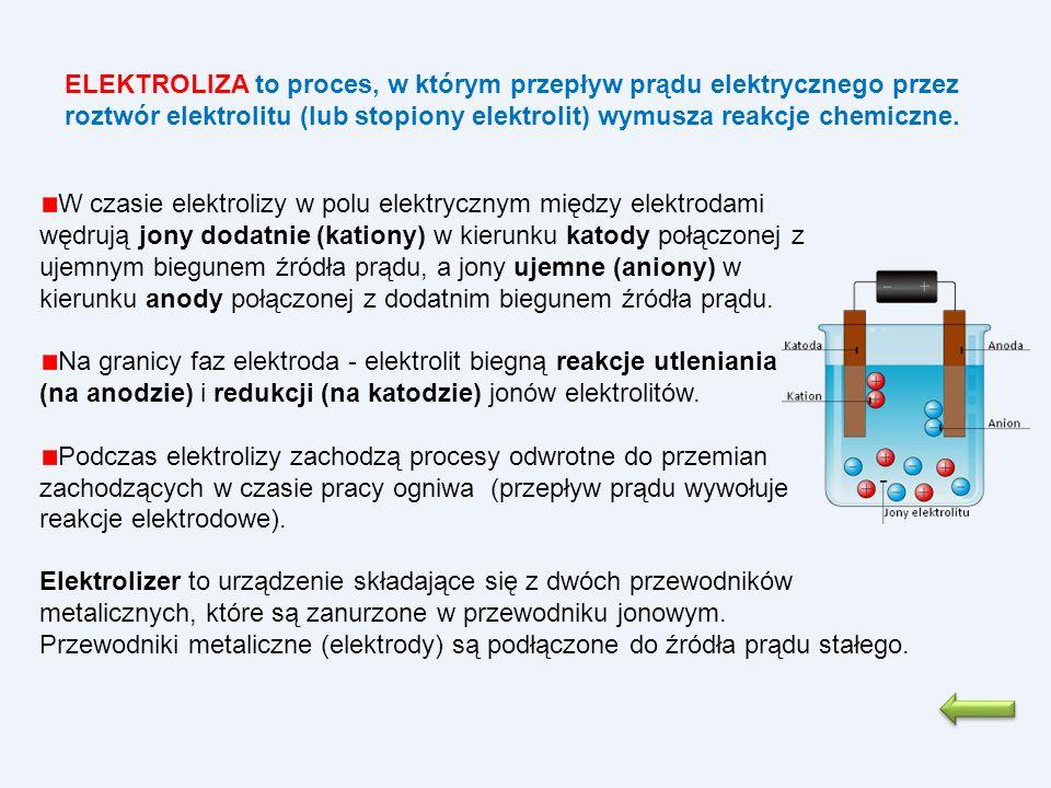 ELEKTROLIZA to proces, w którym przepływ prądu elektrycznego przez roztwór elektrolitu (lub stopiony elektrolit) wymusza reakcje chemiczne.