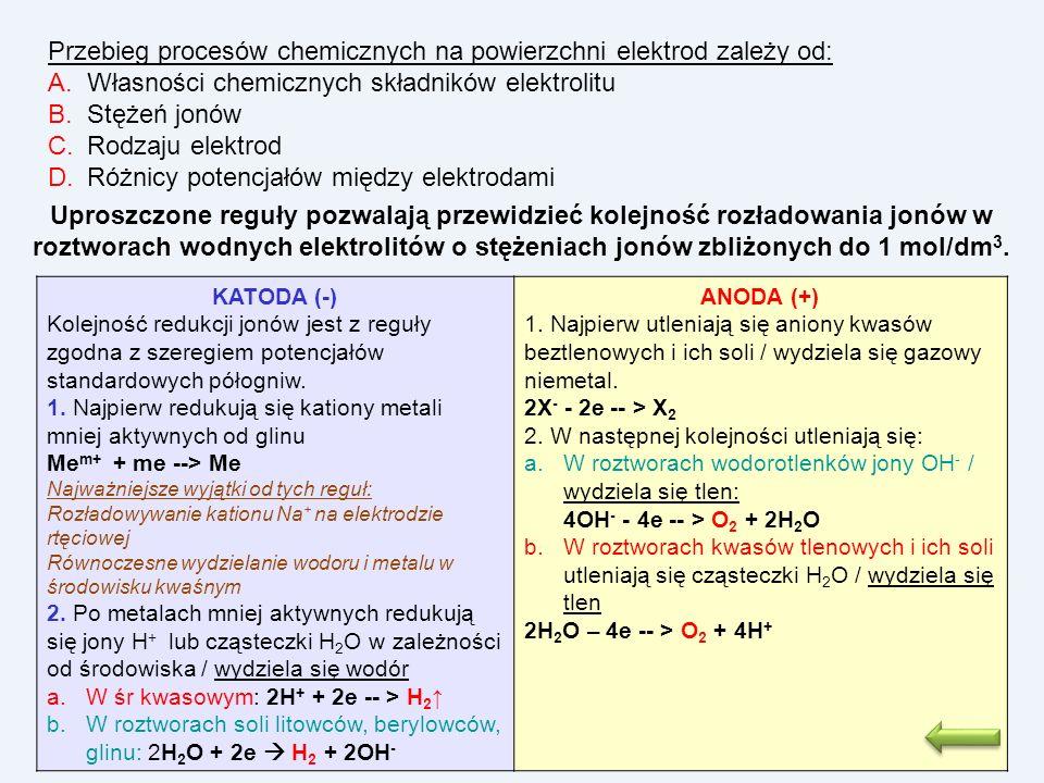 Przebieg procesów chemicznych na powierzchni elektrod zależy od: