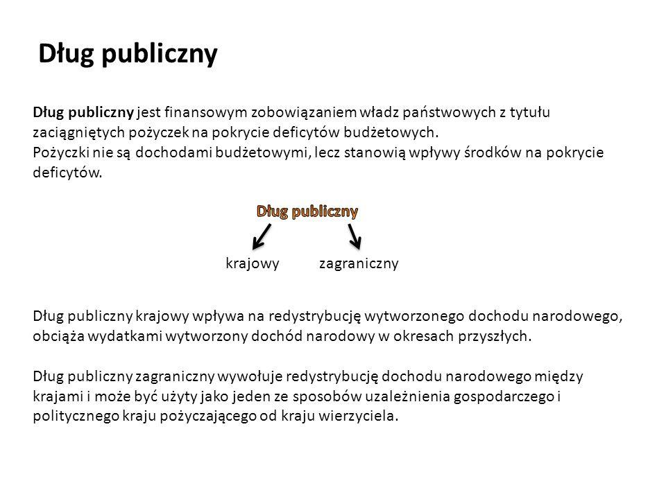Dług publiczny Dług publiczny jest finansowym zobowiązaniem władz państwowych z tytułu zaciągniętych pożyczek na pokrycie deficytów budżetowych.
