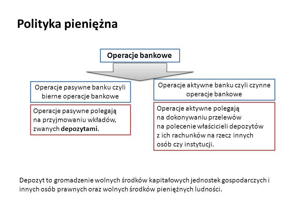 Polityka pieniężna Operacje bankowe