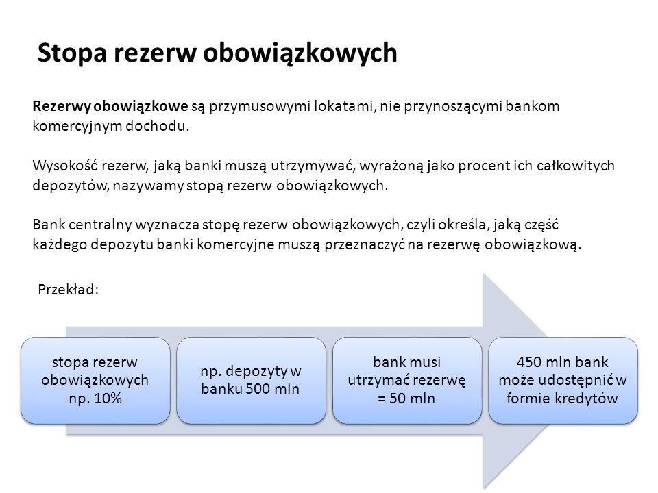 Stopa rezerw obowiązkowych