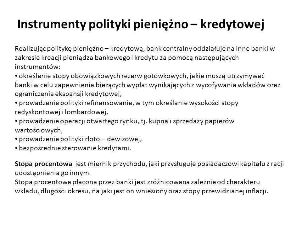 Instrumenty polityki pieniężno – kredytowej