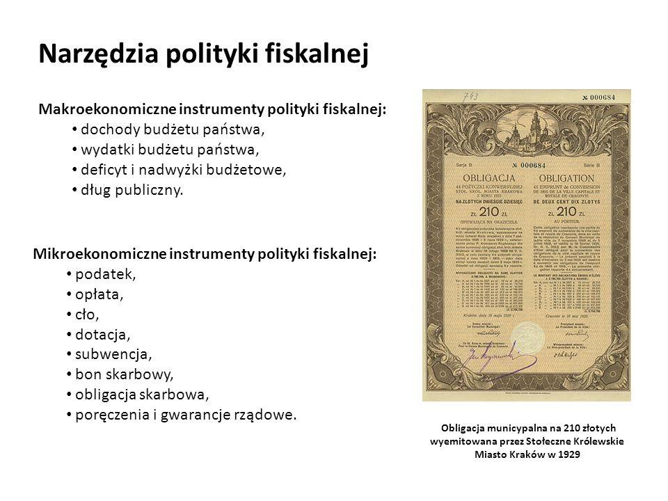 Narzędzia polityki fiskalnej
