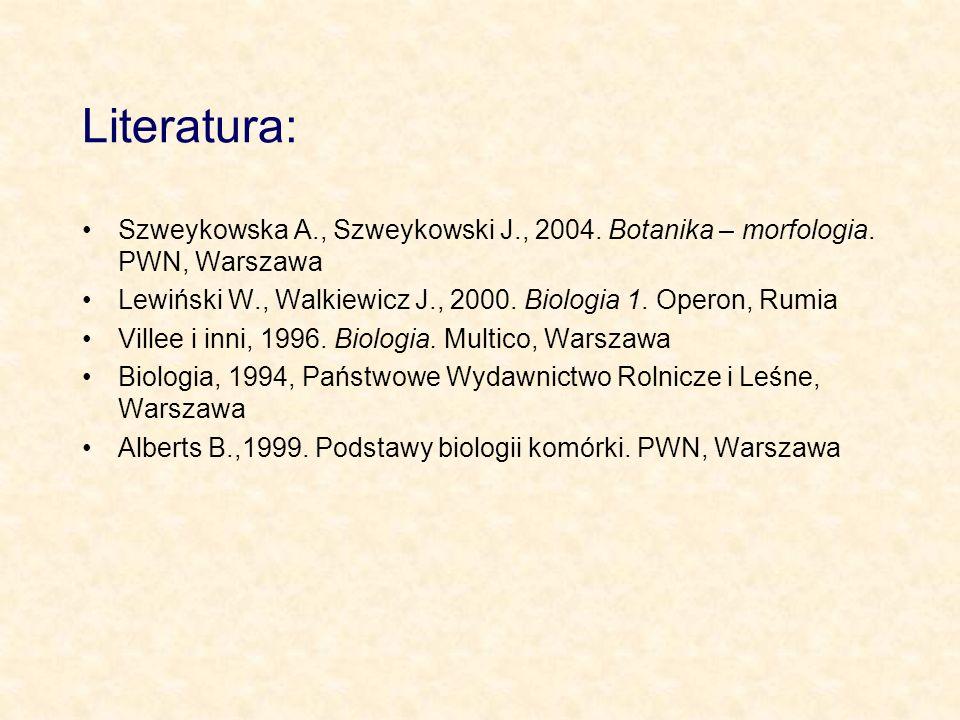 Literatura:Szweykowska A., Szweykowski J., 2004. Botanika – morfologia. PWN, Warszawa. Lewiński W., Walkiewicz J., 2000. Biologia 1. Operon, Rumia.