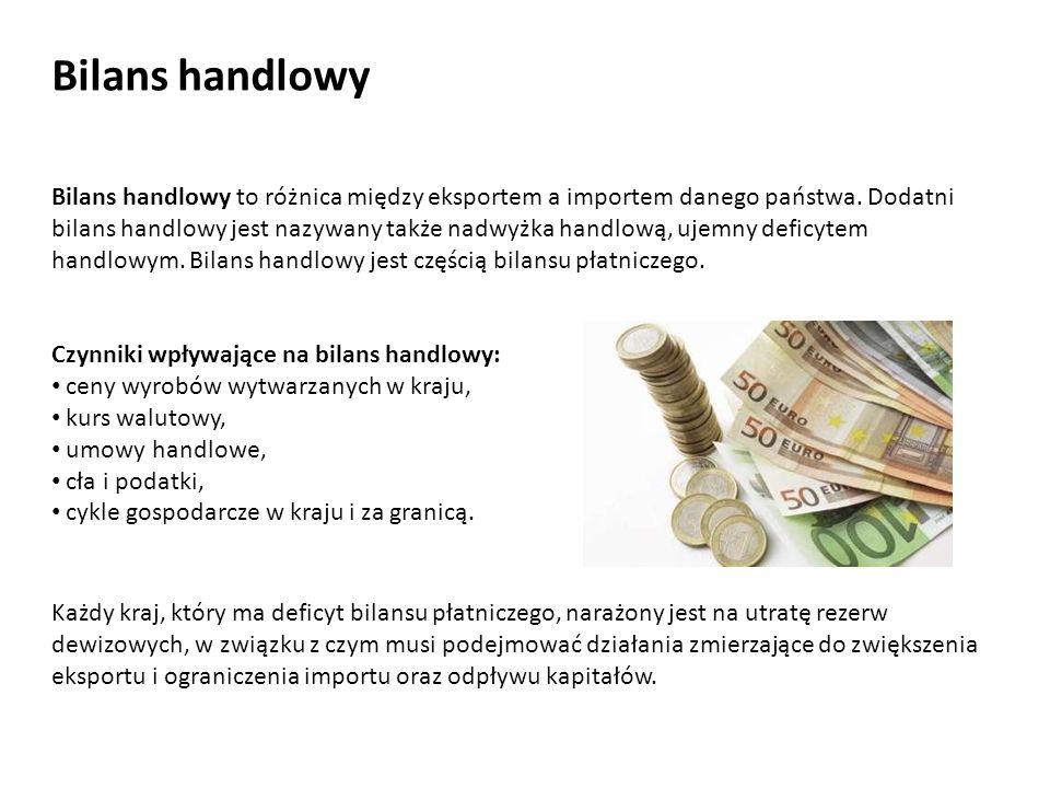 Bilans handlowy
