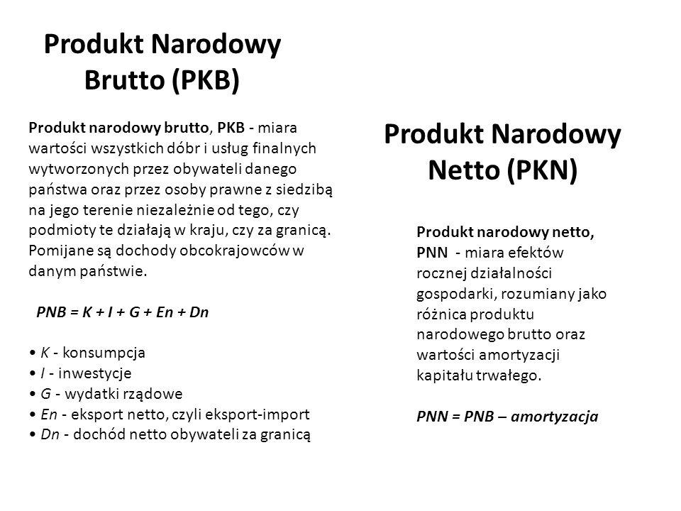Produkt Narodowy Brutto (PKB) Produkt Narodowy Netto (PKN)