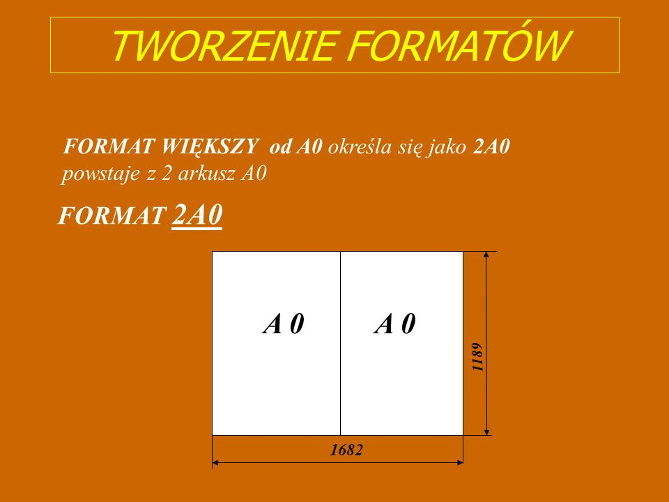 TWORZENIE FORMATÓW A 0 A 0 FORMAT 2A0