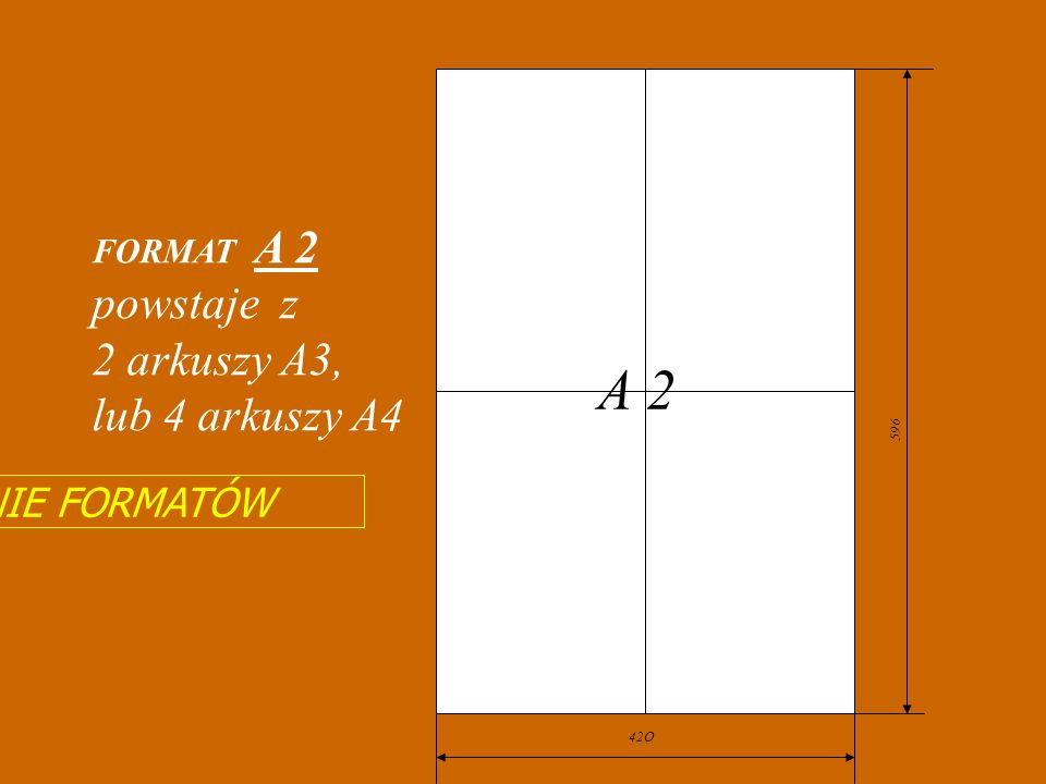 596 FORMAT A 2 powstaje z 2 arkuszy A3, lub 4 arkuszy A4 A 2 TWORZENIE FORMATÓW 42O 8