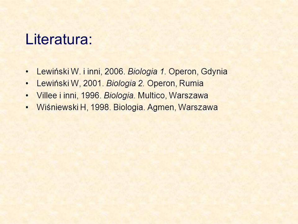Literatura: Lewiński W. i inni, 2006. Biologia 1. Operon, Gdynia