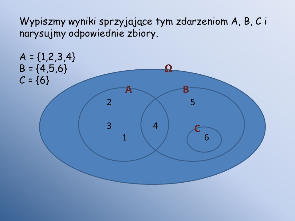 Wypiszmy wyniki sprzyjające tym zdarzeniom A, B, C i narysujmy odpowiednie zbiory.