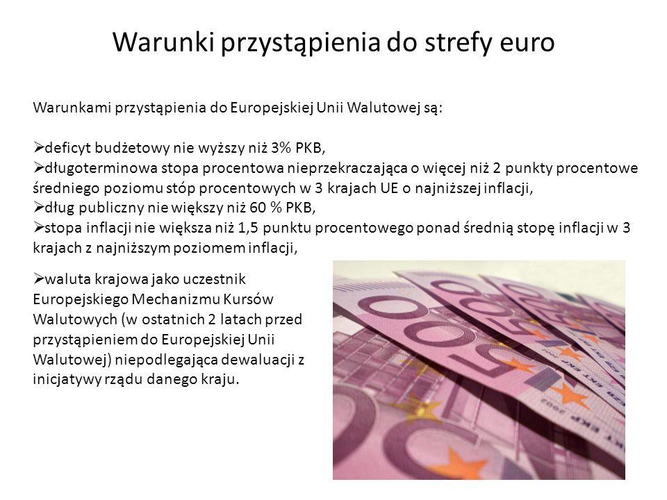Warunki przystąpienia do strefy euro