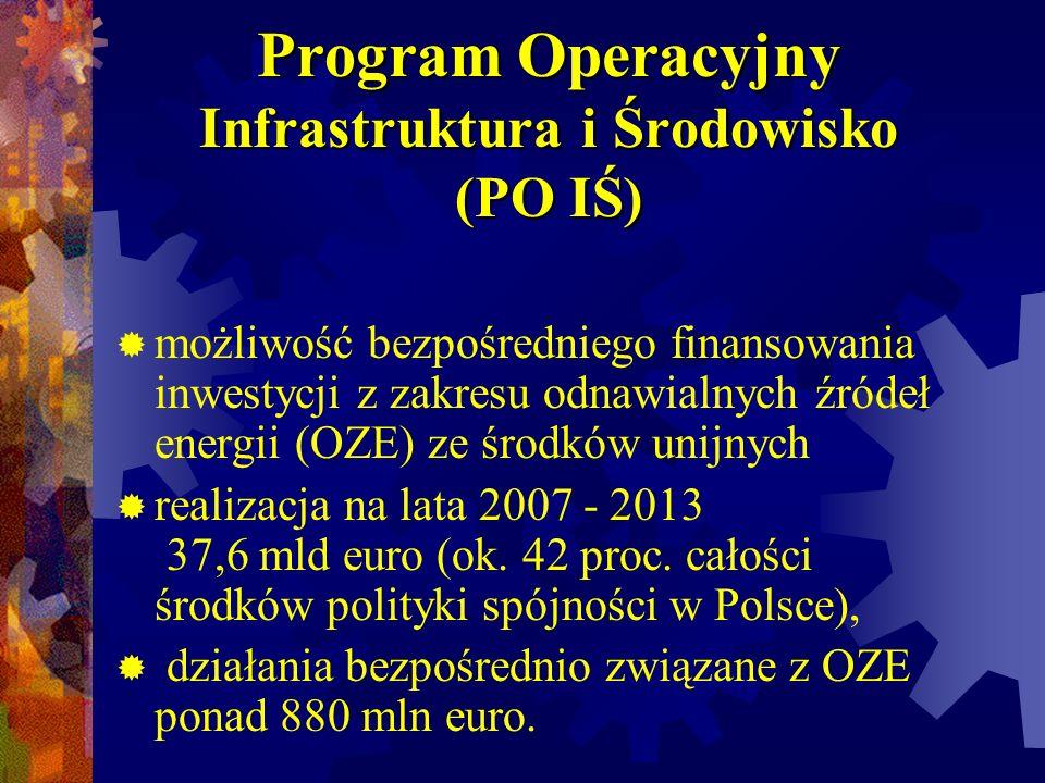 Program Operacyjny Infrastruktura i Środowisko (PO IŚ)