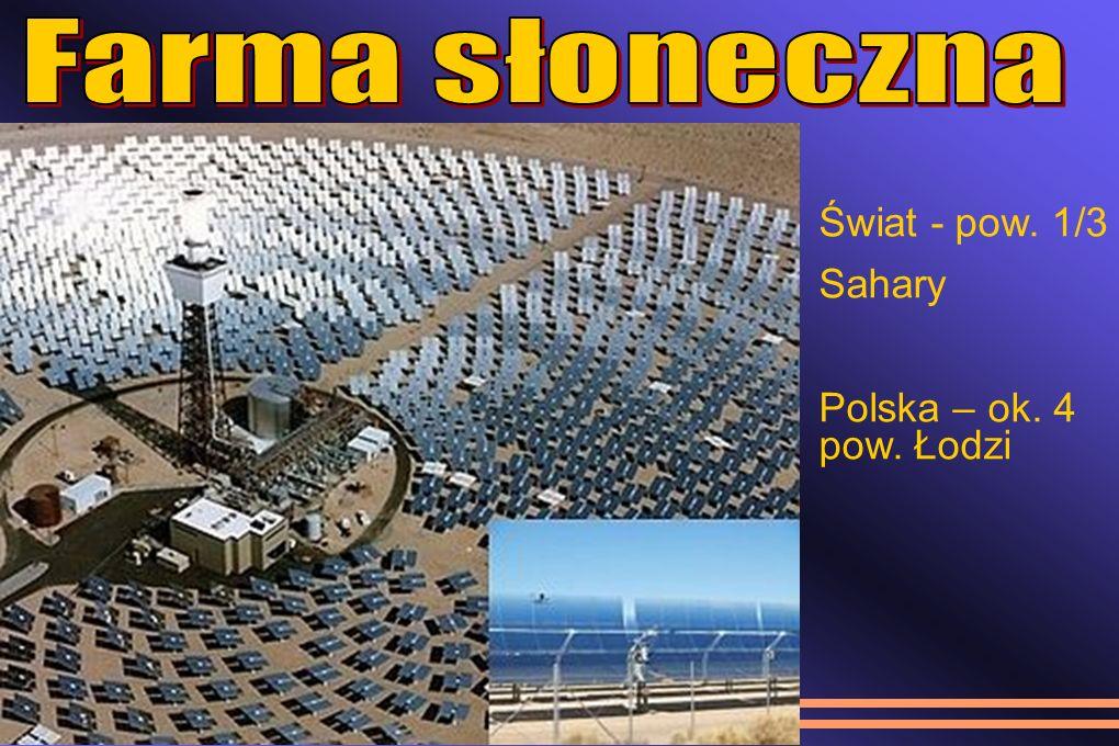 Farma słoneczna Świat - pow. 1/3 Sahary Polska – ok. 4 pow. Łodzi