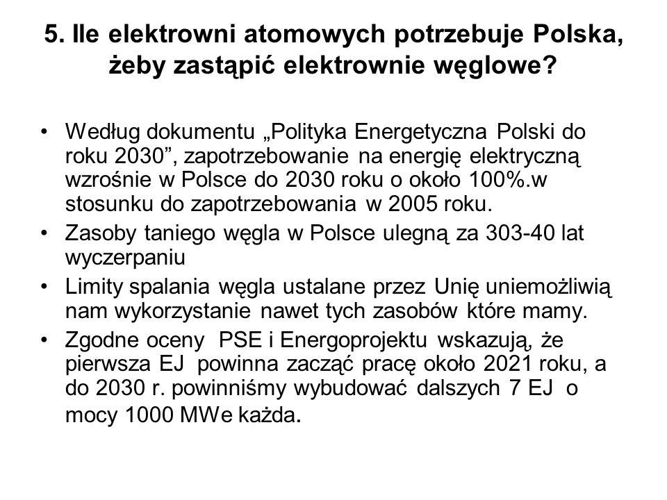 5. Ile elektrowni atomowych potrzebuje Polska, żeby zastąpić elektrownie węglowe