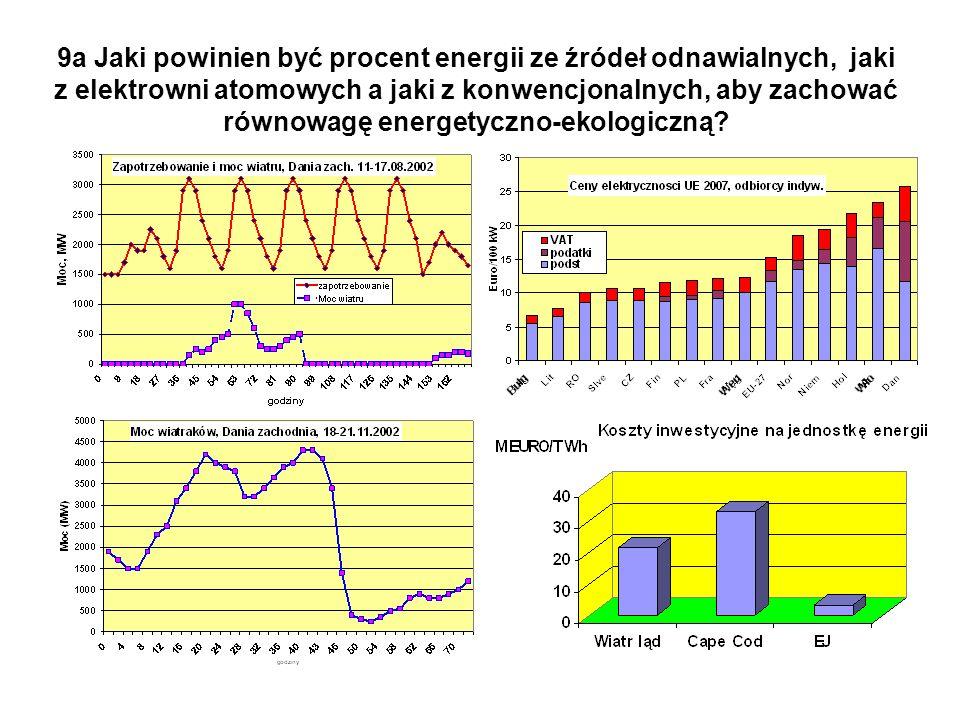 9a Jaki powinien być procent energii ze źródeł odnawialnych, jaki z elektrowni atomowych a jaki z konwencjonalnych, aby zachować równowagę energetyczno-ekologiczną