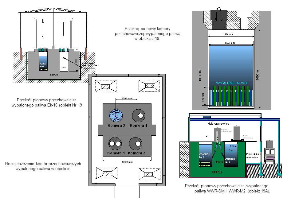 Przekrój pionowy przechowalnika wypalonego paliwa Ek-10 (obiekt Nr 19