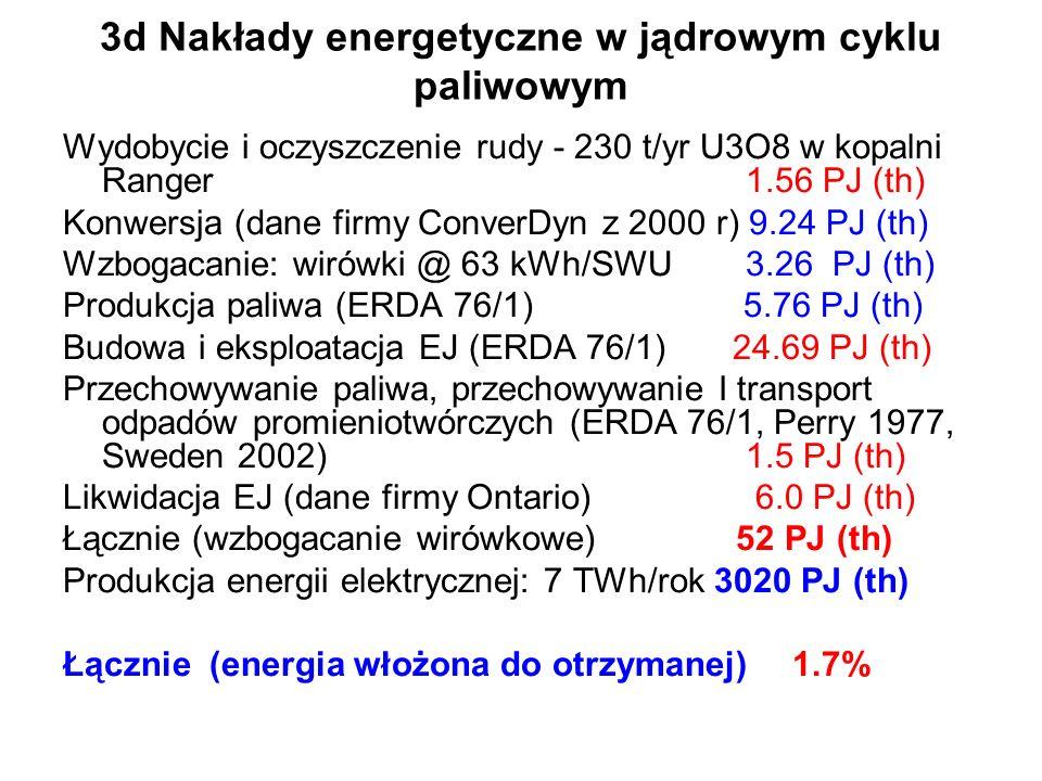 3d Nakłady energetyczne w jądrowym cyklu paliwowym
