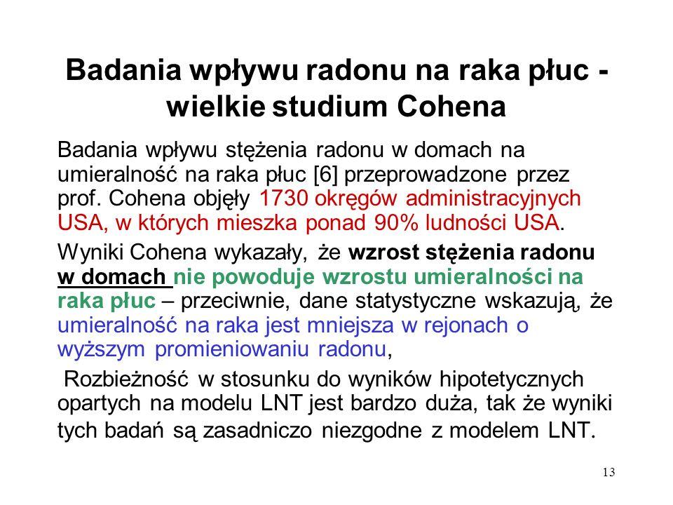 Badania wpływu radonu na raka płuc - wielkie studium Cohena