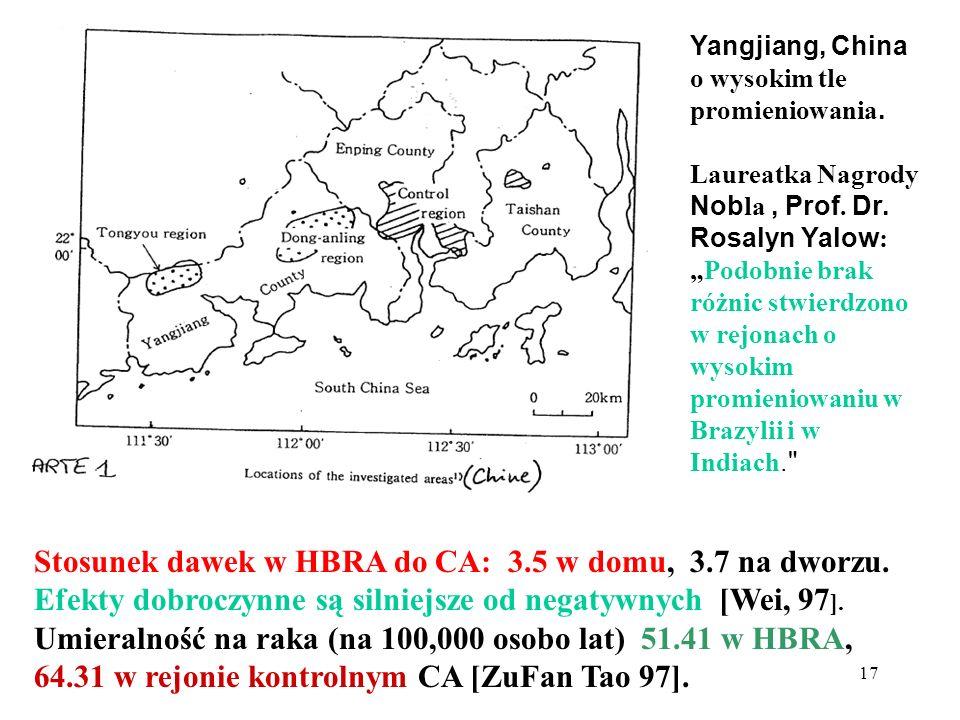 Stosunek dawek w HBRA do CA: 3.5 w domu, 3.7 na dworzu.