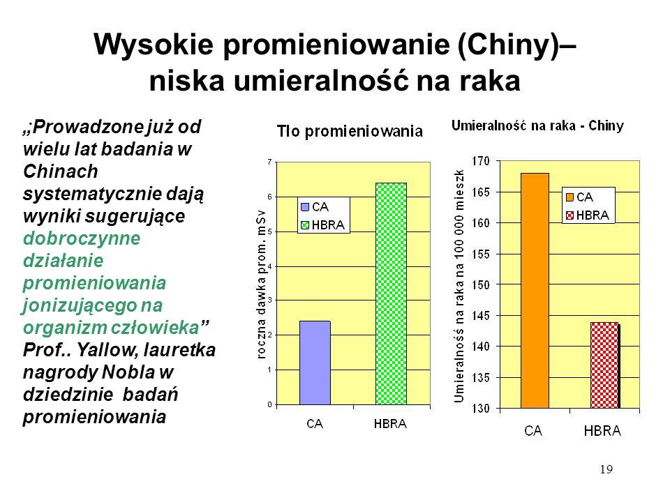 Wysokie promieniowanie (Chiny)– niska umieralność na raka