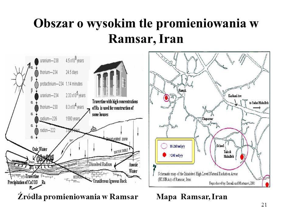Obszar o wysokim tle promieniowania w Ramsar, Iran