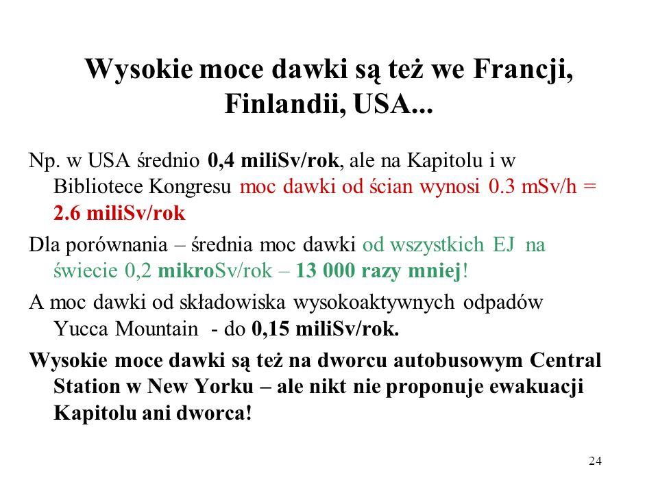 Wysokie moce dawki są też we Francji, Finlandii, USA...