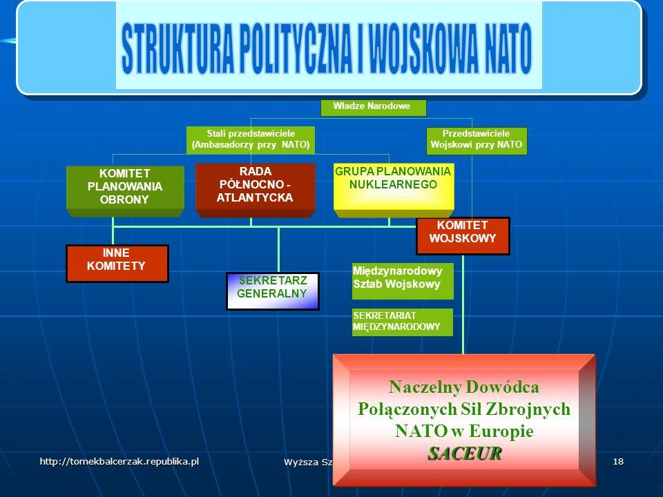 STRUKTURA POLITYCZNA I WOJSKOWA NATO