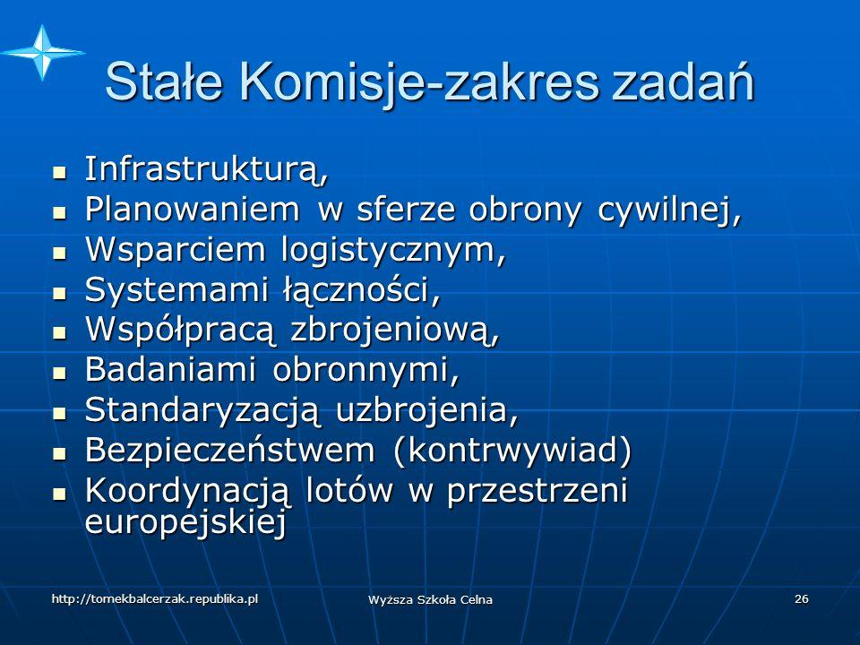 Stałe Komisje-zakres zadań