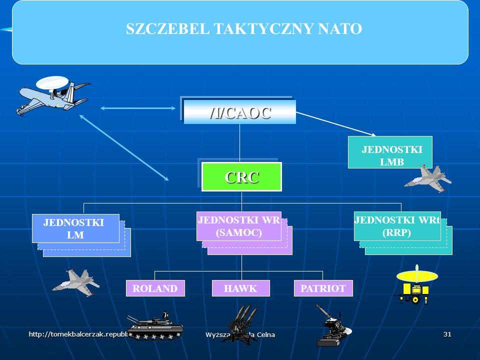 SZCZEBEL TAKTYCZNY NATO