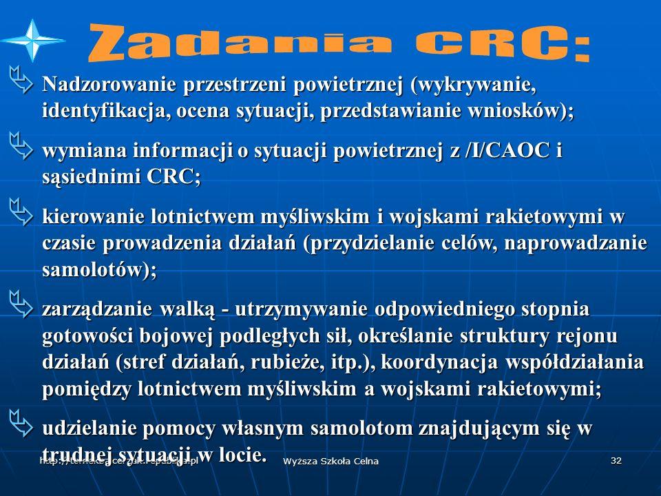 Zadania CRC: Nadzorowanie przestrzeni powietrznej (wykrywanie, identyfikacja, ocena sytuacji, przedstawianie wniosków);