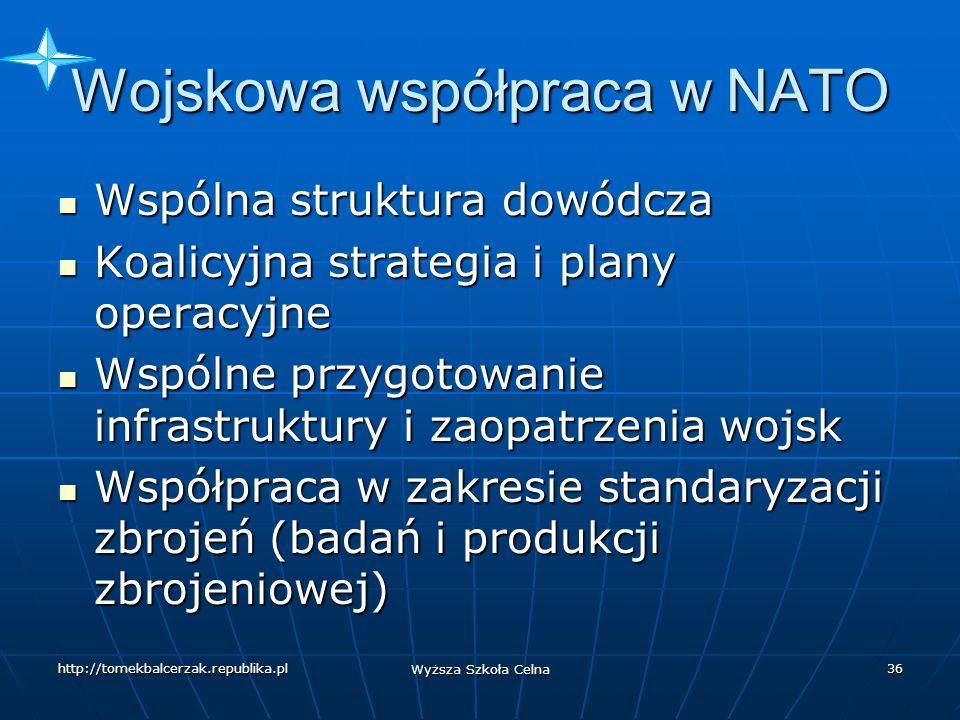 Wojskowa współpraca w NATO